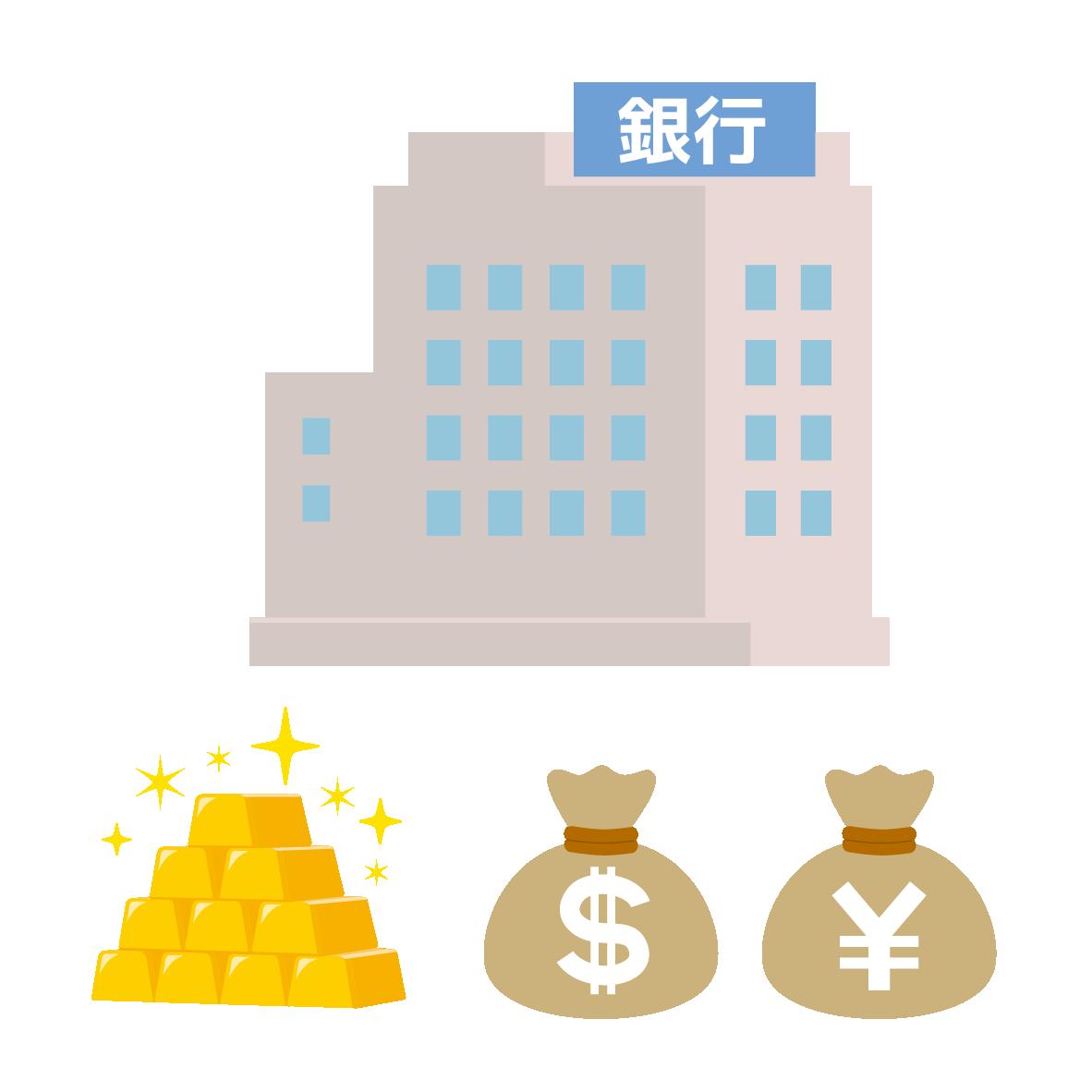 コード 銀行 機関 三井 金融 住友